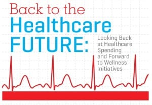 healthcare-future