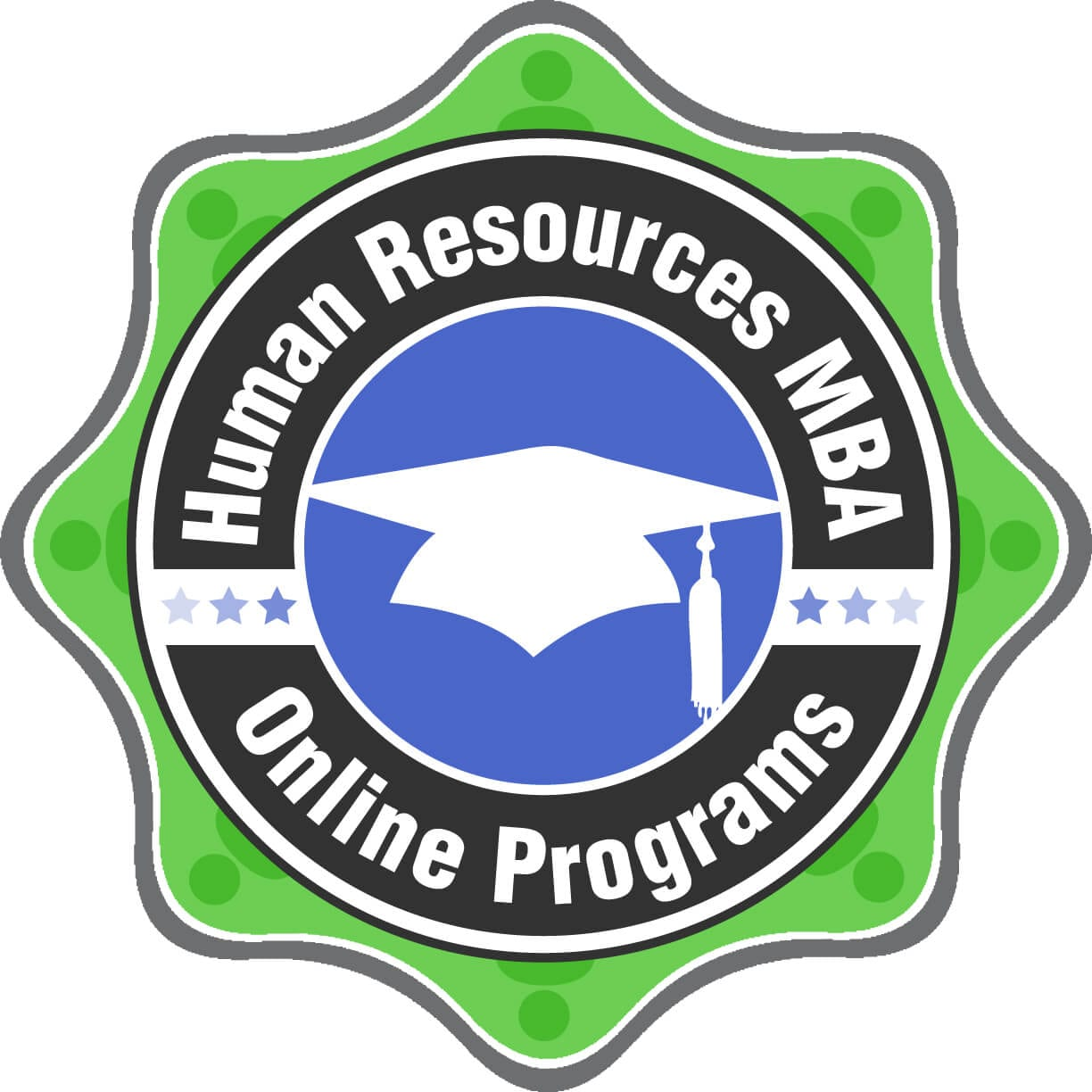 Human Resources subjects to major in college