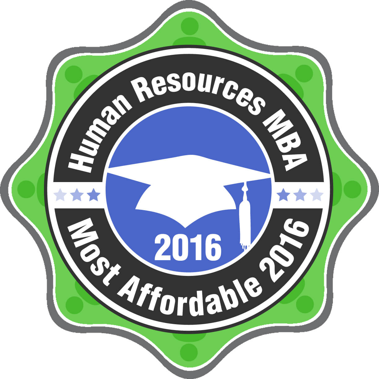 50 Most Affordable Small Colleges for a Human Resources ...